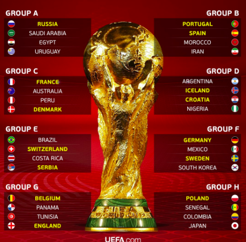 Russia 2018 FIFA world cup draw